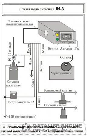 Переключатель бензин – газ