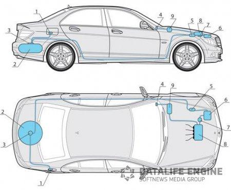 Инструкция по эксплуатации ГБО (газобаллонного оборудования) автомобилей