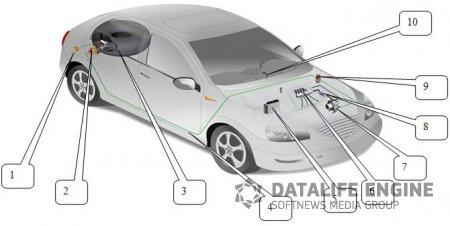 Устройство газового оборудования для автомобилей